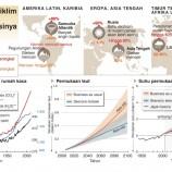 Komitmen Dunia Menjaga Suhu Bumi