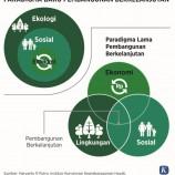 Lingkungan Hidup, SDGs, dan Isu HAM