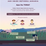LHK Lepas 750 Ribu Ha Hutan untuk Reforma Agraria